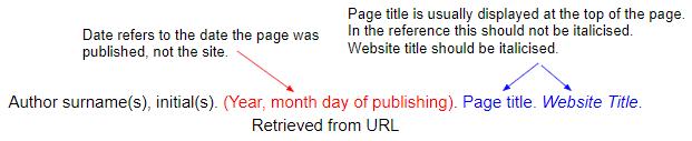 Como Citar Paginas Web APA facilmente
